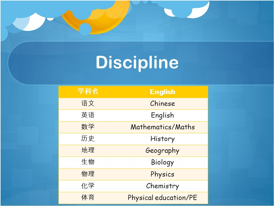Discipline English Chinese English Mathematics/Maths History Geography Biology Physics Chemistry Physical education/PE