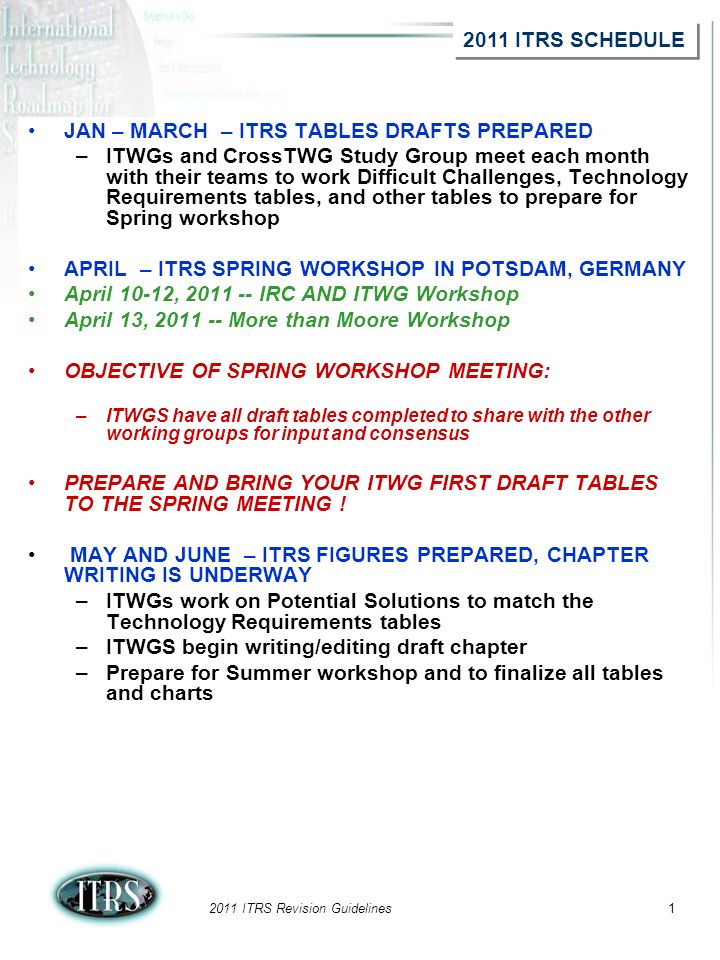 2011 ITRS Revision Guidelines1 JAN – MARCH – ITRS TABLES DRAFTS PREPARED –ITWGs and CrossTWG Study Group meet each month with their teams to work Difficult Challenges, Technology Requirements tables, and other tables to prepare for Spring workshop APRIL – ITRS SPRING WORKSHOP IN POTSDAM, GERMANY April 10-12, IRC AND ITWG Workshop April 13, More than Moore Workshop OBJECTIVE OF SPRING WORKSHOP MEETING: –ITWGS have all draft tables completed to share with the other working groups for input and consensus PREPARE AND BRING YOUR ITWG FIRST DRAFT TABLES TO THE SPRING MEETING .