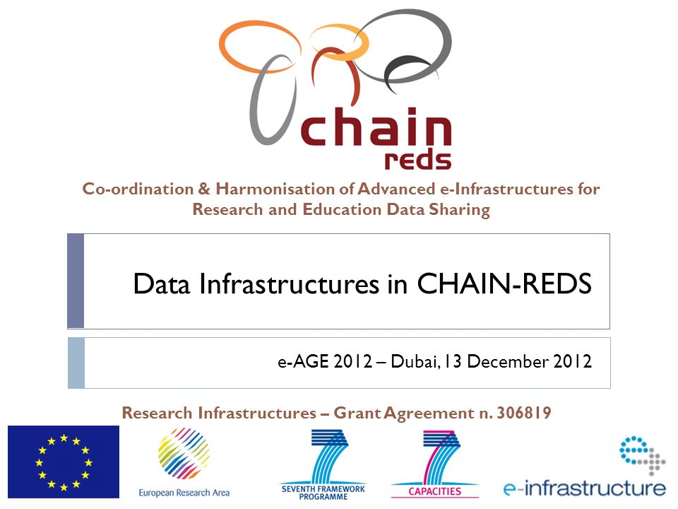 Co-ordination & Harmonisation of Advanced e-Infrastructures for Research and Education Data Sharing Research Infrastructures – Grant Agreement n.