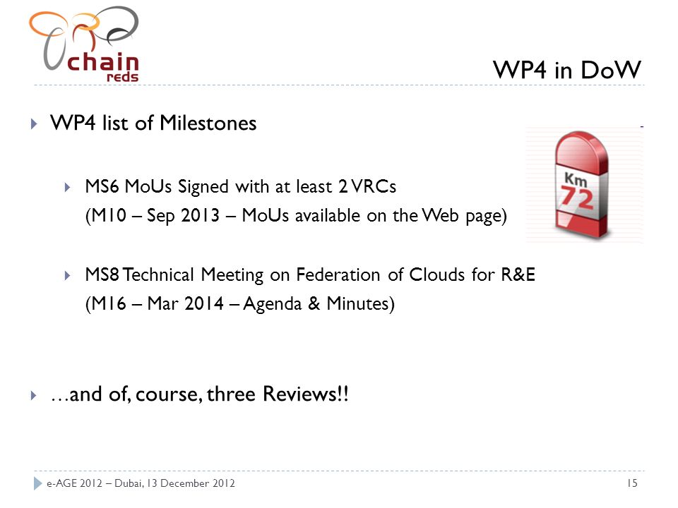 e-AGE 2012 – Dubai, 13 December 201215 WP4 list of Milestones MS6 MoUs Signed with at least 2 VRCs (M10 – Sep 2013 – MoUs available on the Web page) MS8 Technical Meeting on Federation of Clouds for R&E (M16 – Mar 2014 – Agenda & Minutes) … and of, course, three Reviews!.