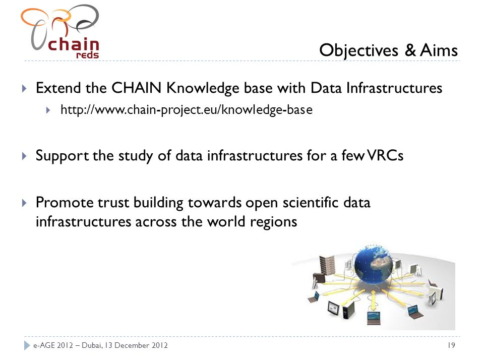 e-AGE 2012 – Dubai, 13 December 201219 Extend the CHAIN Knowledge base with Data Infrastructures http://www.chain-project.eu/knowledge-base Support the study of data infrastructures for a few VRCs Promote trust building towards open scientific data infrastructures across the world regions Objectives & Aims