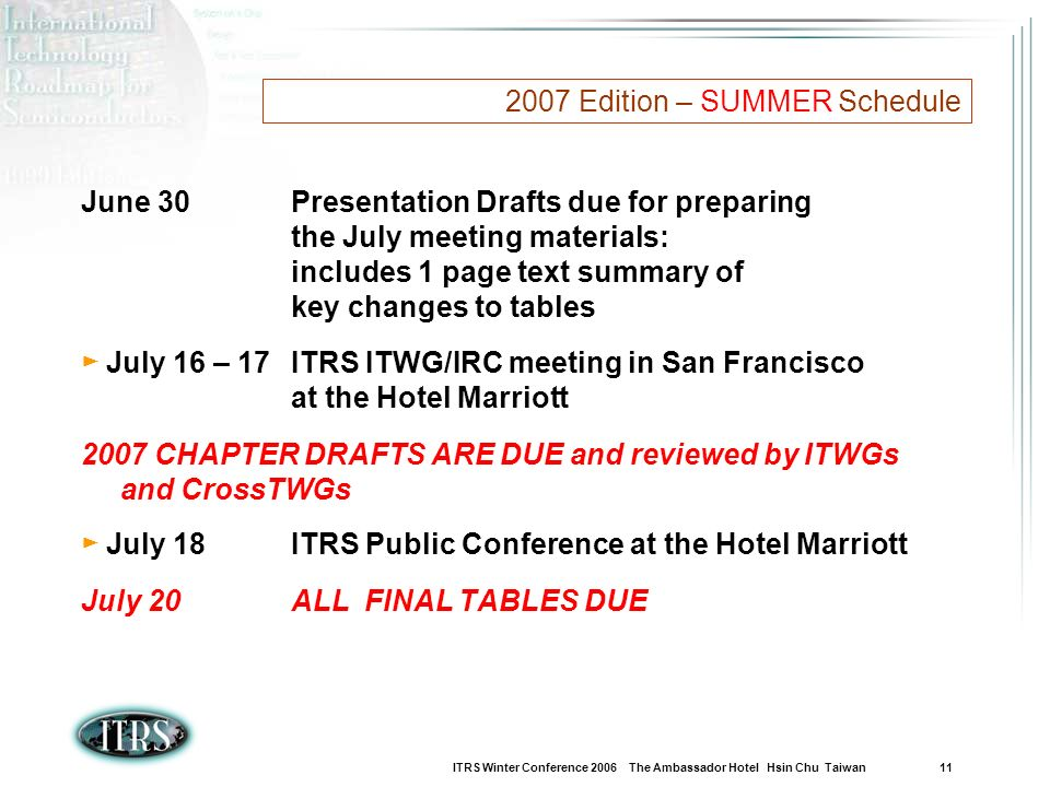 ITRS Winter Conference 2006 The Ambassador Hotel Hsin Chu Taiwan 11 2007 Edition – SUMMER Schedule June 30Presentation Drafts due for preparing the July meeting materials: includes 1 page text summary of key changes to tables July 16 – 17 ITRS ITWG/IRC meeting in San Francisco at the Hotel Marriott 2007 CHAPTER DRAFTS ARE DUE and reviewed by ITWGs and CrossTWGs July 18ITRS Public Conference at the Hotel Marriott July 20ALL FINAL TABLES DUE