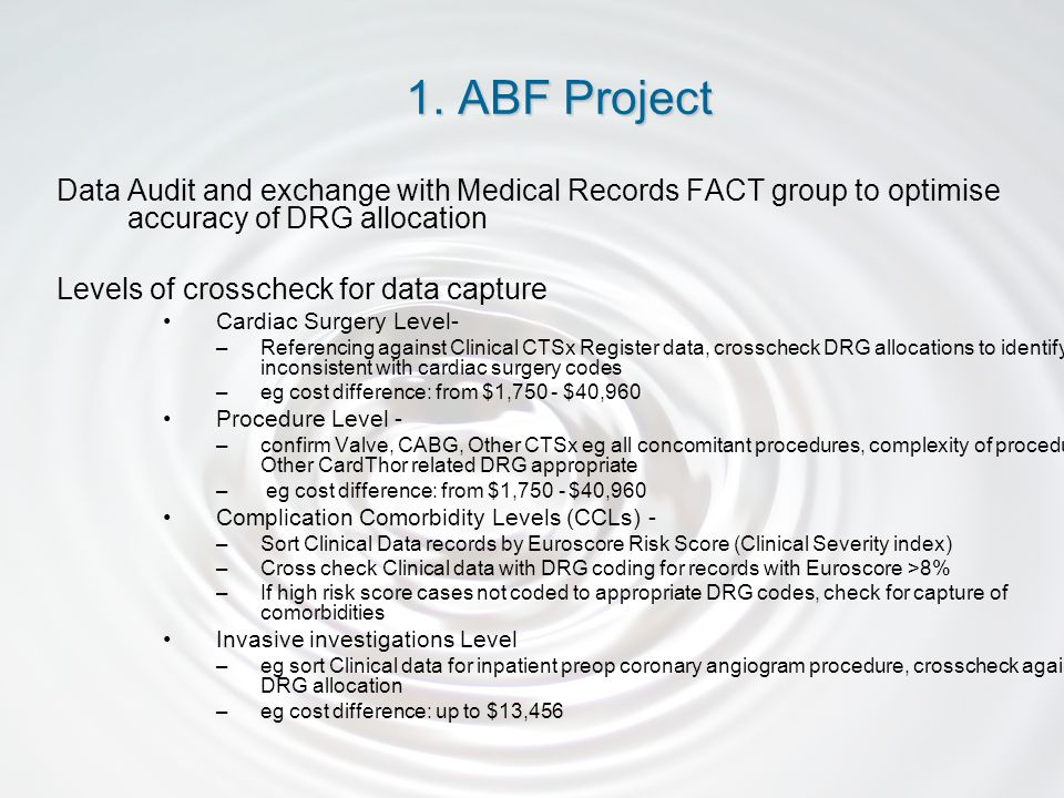 Data Audit and exchange with Medical Records FACT group to optimise accuracy of DRG allocation Levels of crosscheck for data capture Cardiac Surgery Level- –Referencing against Clinical CTSx Register data, crosscheck DRG allocations to identify any inconsistent with cardiac surgery codes –eg cost difference: from $1,750 - $40,960 Procedure Level - –confirm Valve, CABG, Other CTSx eg all concomitant procedures, complexity of procedure, Other CardThor related DRG appropriate – eg cost difference: from $1,750 - $40,960 Complication Comorbidity Levels (CCLs) - –Sort Clinical Data records by Euroscore Risk Score (Clinical Severity index) –Cross check Clinical data with DRG coding for records with Euroscore >8% –If high risk score cases not coded to appropriate DRG codes, check for capture of comorbidities Invasive investigations Level –eg sort Clinical data for inpatient preop coronary angiogram procedure, crosscheck against DRG allocation –eg cost difference: up to $13,456 1.