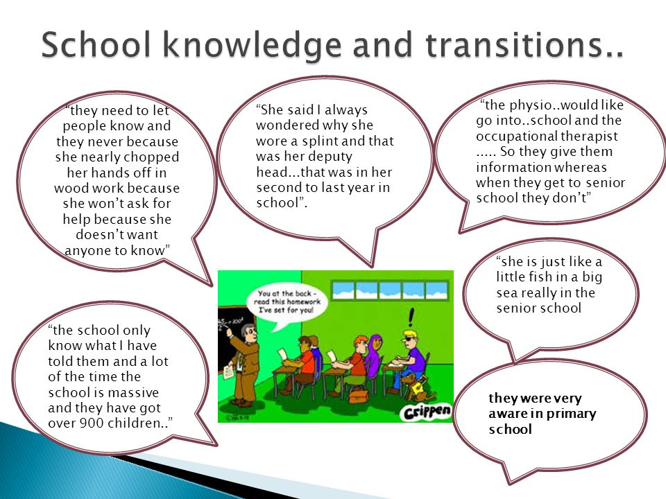 School knowledge and transitions..