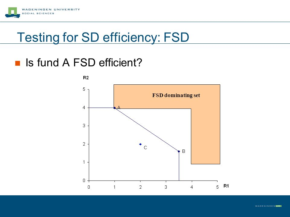 Testing for SD efficiency: FSD Is fund A FSD efficient FSD dominating set