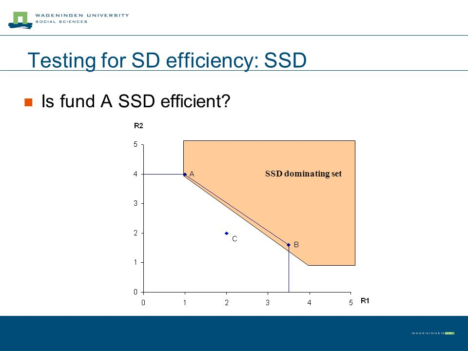 Testing for SD efficiency: SSD Is fund A SSD efficient SSD dominating set