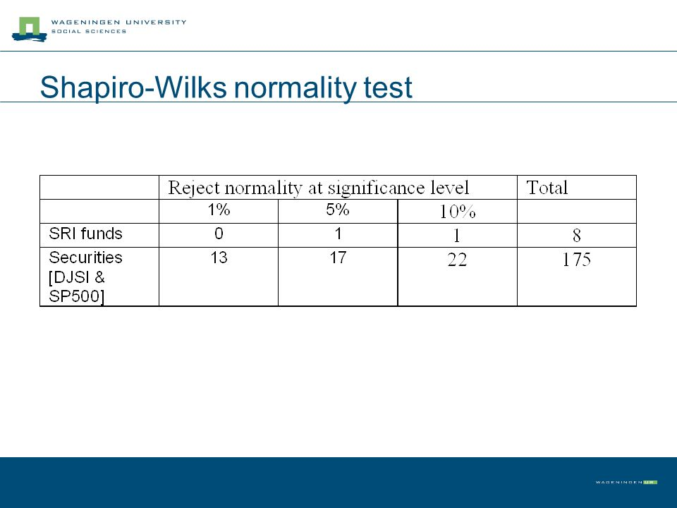 Shapiro-Wilks normality test