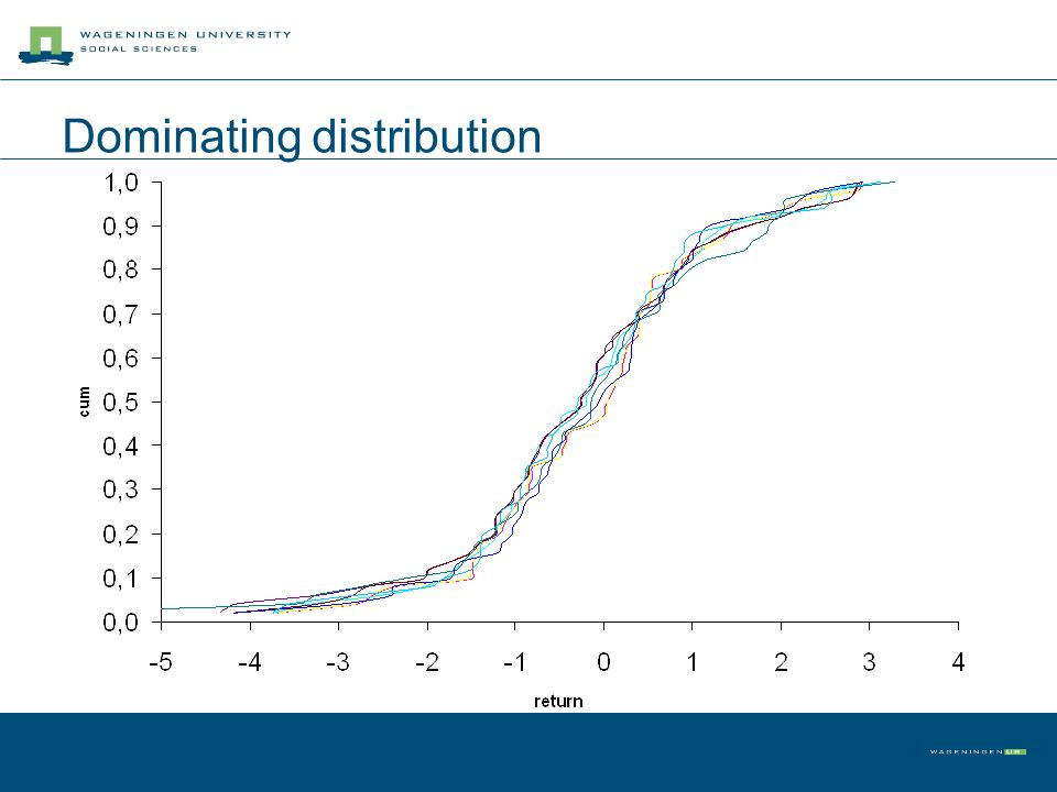 Dominating distribution