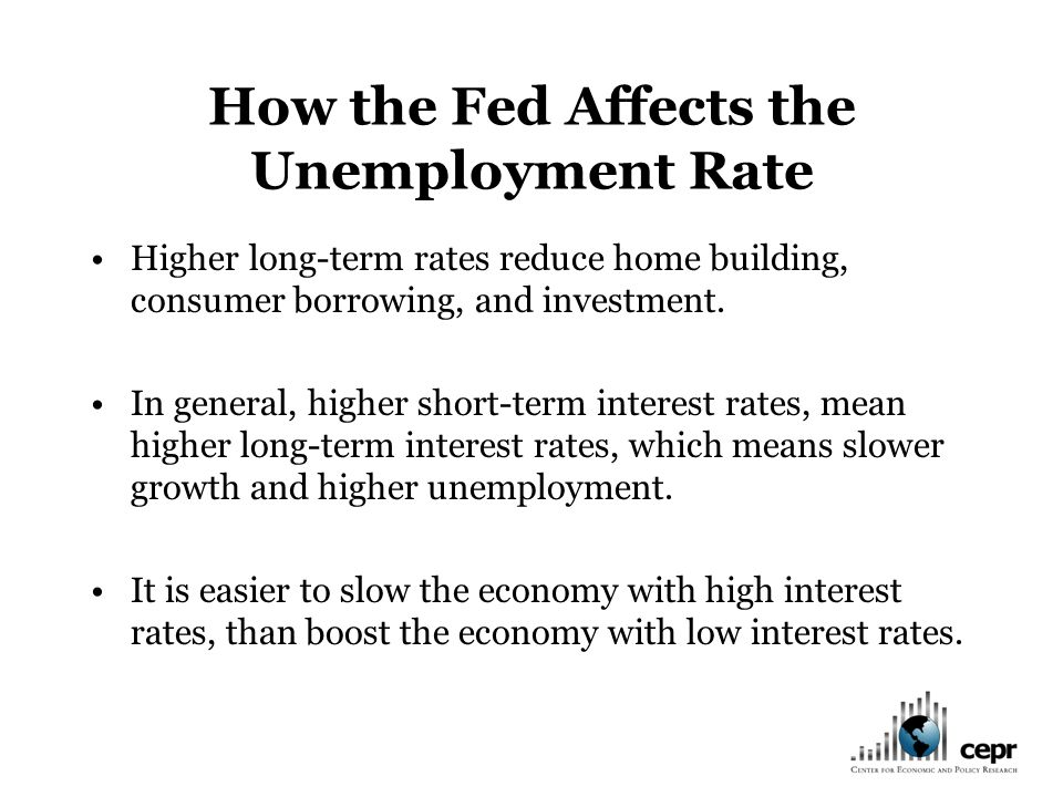 Higher long-term rates reduce home building, consumer borrowing, and investment.