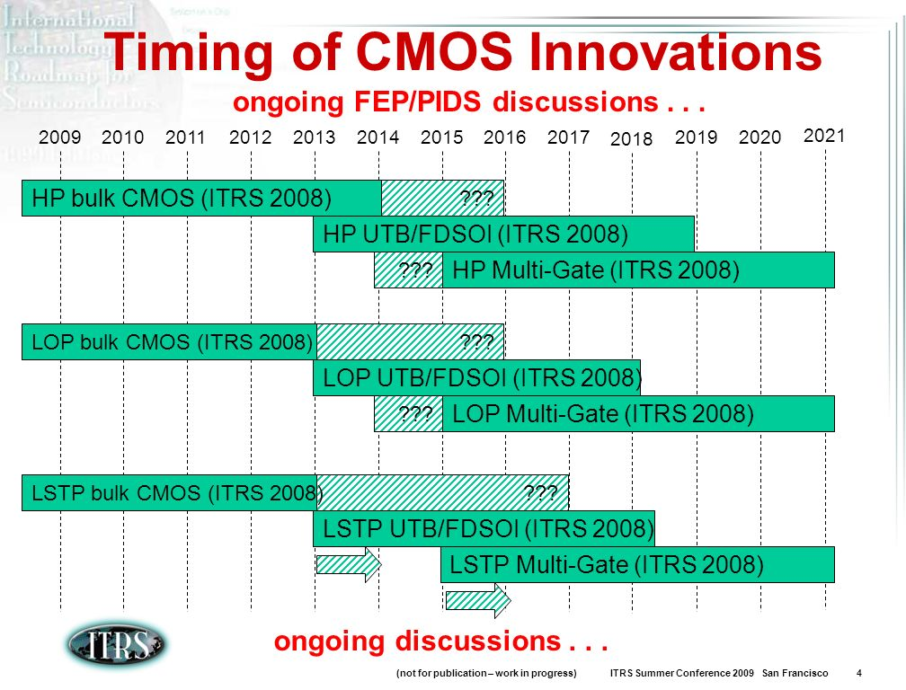 (not for publication – work in progress) ITRS Summer Conference 2009 San Francisco 4 Timing of CMOS Innovations ongoing discussions...