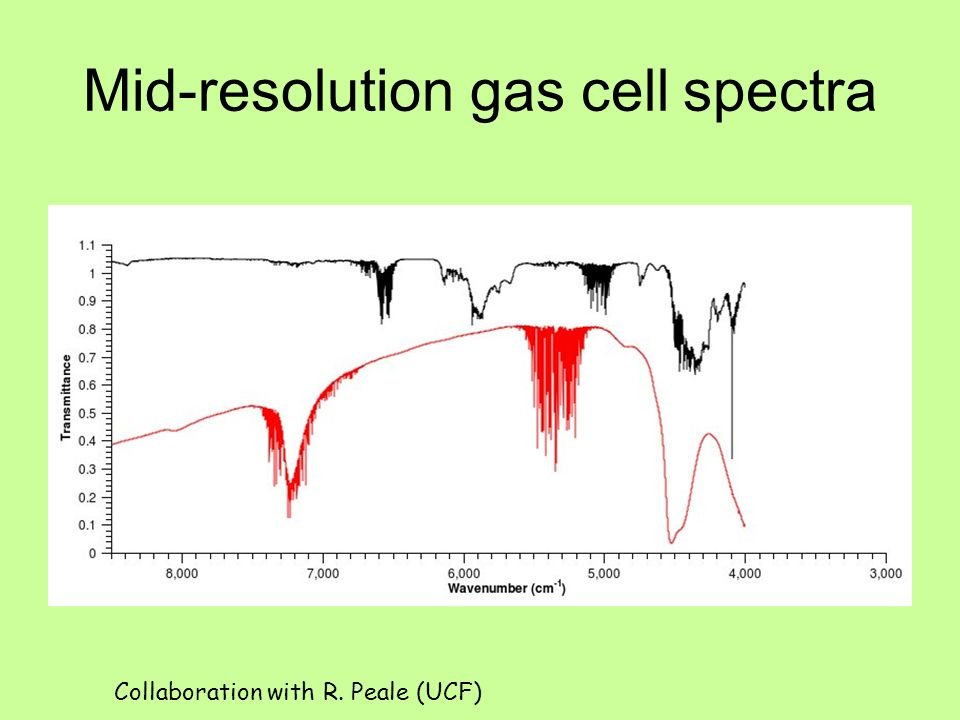 Mid-resolution gas cell spectra Collaboration with R. Peale (UCF)