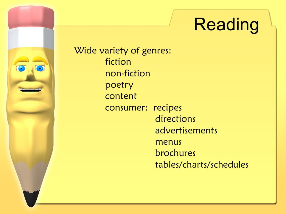 Reading Wide variety of genres: fiction non-fiction poetry content consumer: recipes directions advertisements menus brochures tables/charts/schedules