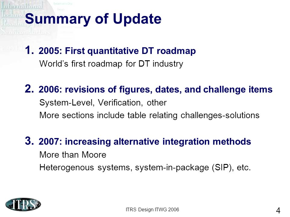 ITRS Design ITWG 2006 4 Summary of Update 1.