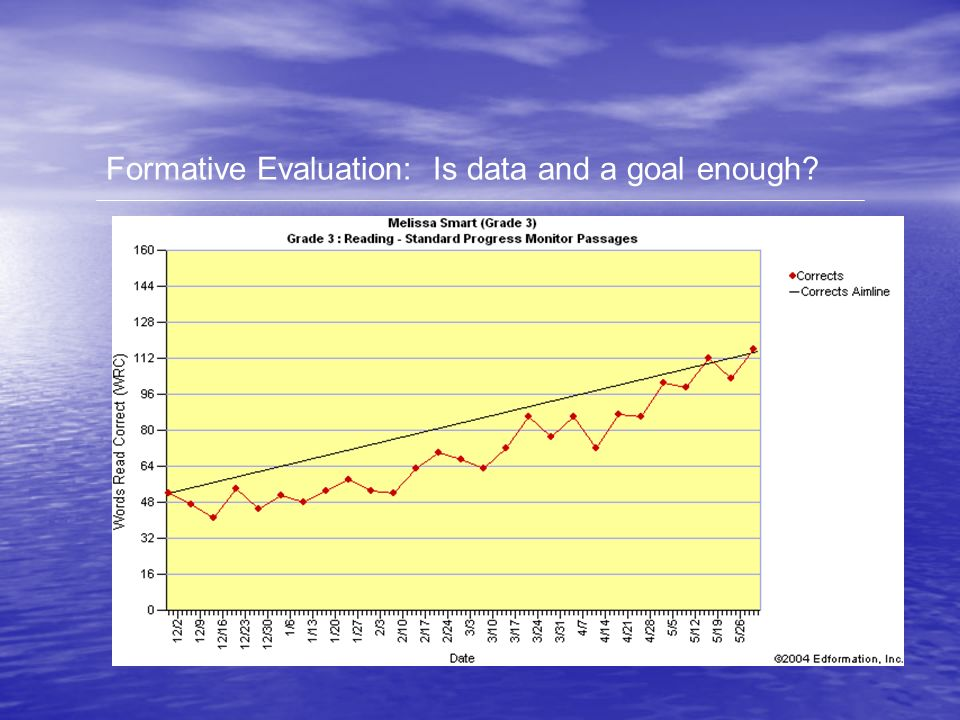 Formative EvaluationIs data enough