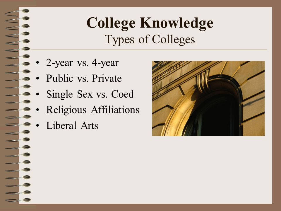 College Knowledge Types of Colleges 2-year vs. 4-year Public vs.
