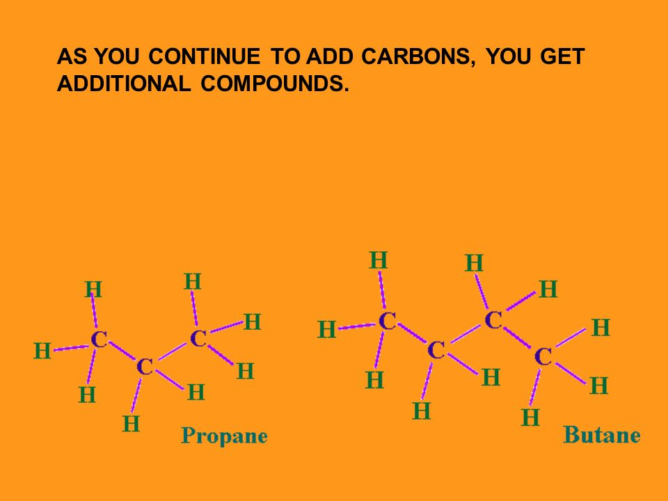 AS YOU CONTINUE TO ADD CARBONS, YOU GET ADDITIONAL COMPOUNDS.