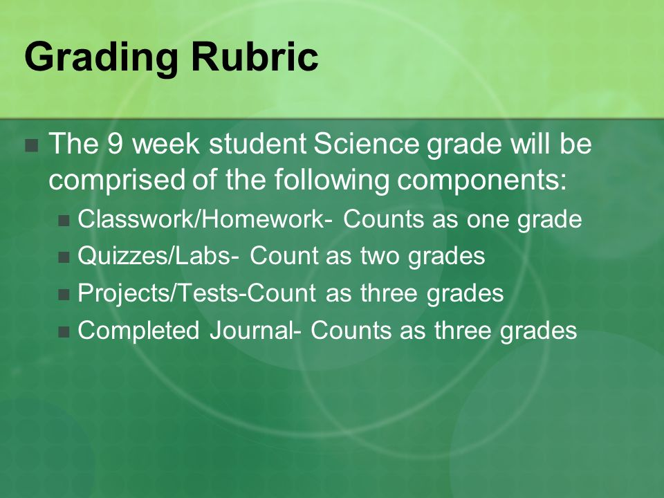 Grading Rubric The 9 week student Science grade will be comprised of the following components: Classwork/Homework- Counts as one grade Quizzes/Labs- Count as two grades Projects/Tests-Count as three grades Completed Journal- Counts as three grades