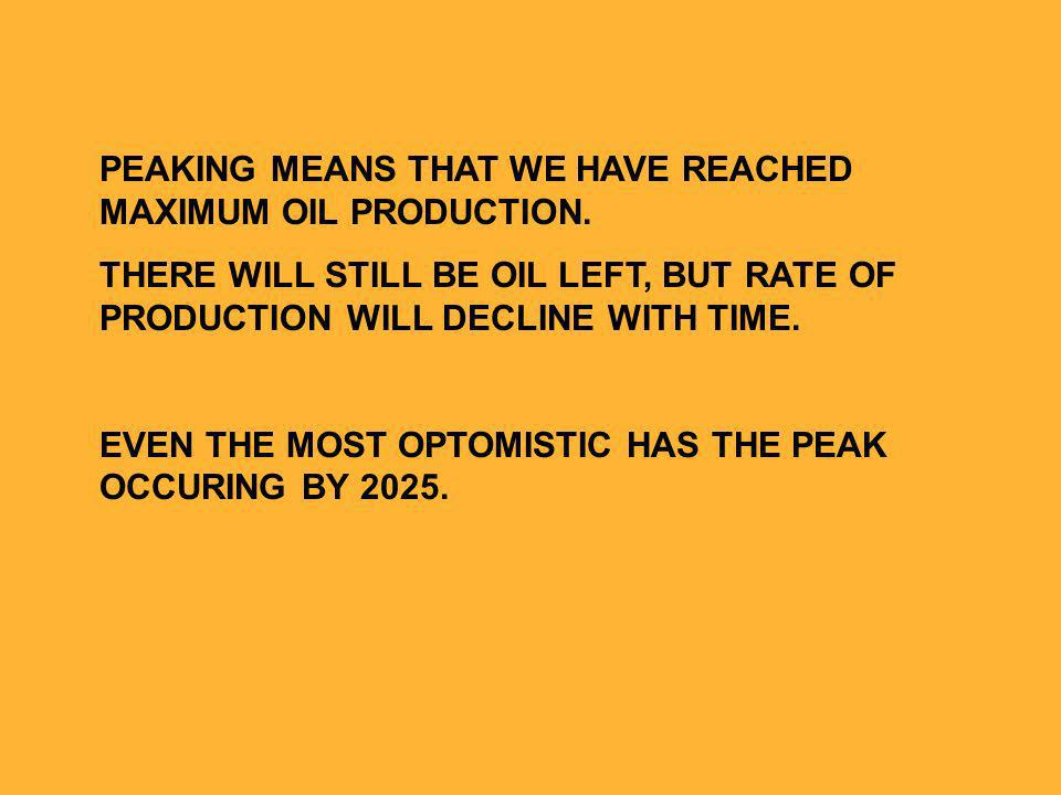 PEAKING MEANS THAT WE HAVE REACHED MAXIMUM OIL PRODUCTION.