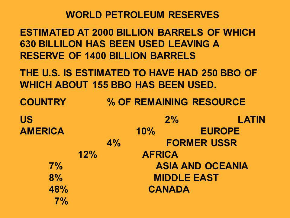 WORLD PETROLEUM RESERVES ESTIMATED AT 2000 BILLION BARRELS OF WHICH 630 BILLILON HAS BEEN USED LEAVING A RESERVE OF 1400 BILLION BARRELS THE U.S.