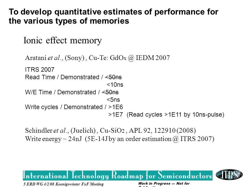 Work in Progress --- Not for Publication 5 ERD WG 4/2/08 Koenigswinter FxF Meeting Ionic effect memory To develop quantitative estimates of performance for the various types of memories Aratani et al., (Sony), Cu-Te: GdO x @ IEDM 2007 ITRS 2007 Read Time / Demonstrated / <50ns <10ns W/E Time / Demonstrated / <50ns <5ns Write cycles / Demonstrated / >1E6 >1E7 (Read cycles >1E11 by 10ns-pulse) Schindler et al., (Juelich), Cu-SiO 2, APL 92, 122910 (2008) Write energy ~ 24nJ (5E-14J by an order estimation @ ITRS 2007)