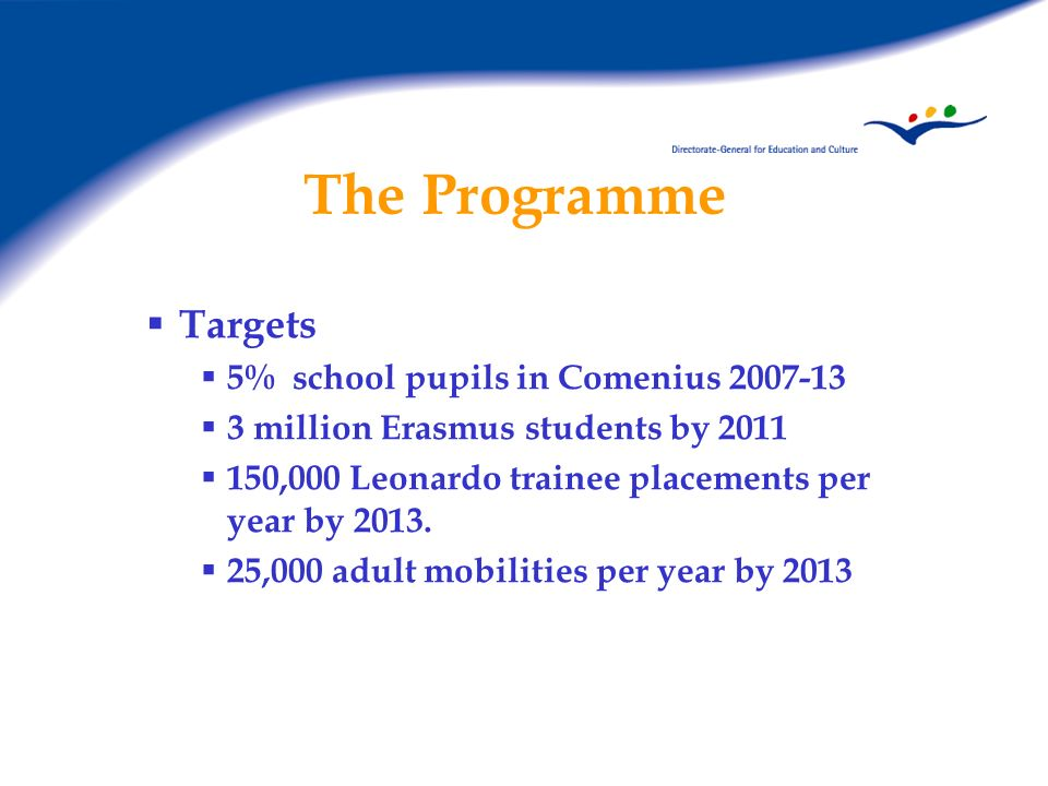 The Programme Targets 5% school pupils in Comenius million Erasmus students by ,000 Leonardo trainee placements per year by 2013.