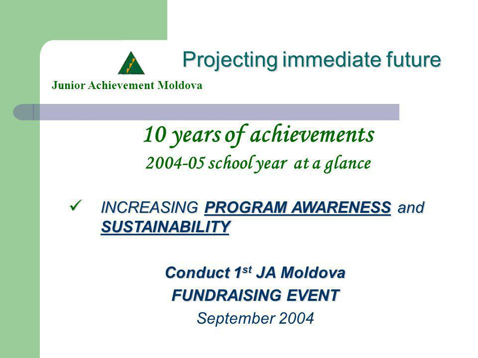 Projecting immediate future 10 years of achievements 2004-05 school year at a glance Junior Achievement Moldova INCREASING INCREASING PROGRAM AWARENESS AWARENESS and SUSTAINABILITY Conduct 1 st 1 st JA Moldova FUNDRAISING EVENT September 2004