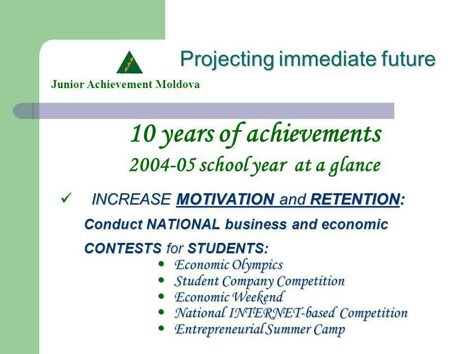 Projecting immediate future Junior Achievement Moldova 10 years of achievements 2004-05 school year at a glance INCREASE INCREASE MOTIVATION and RETENTION: Conduct NATIONAL business and economic CONTESTS for for STUDENTS: Economic Economic Olympics Student Student Company Competition Economic Economic Weekend National National INTERNET-based Competition Entrepreneurial Entrepreneurial Summer Camp