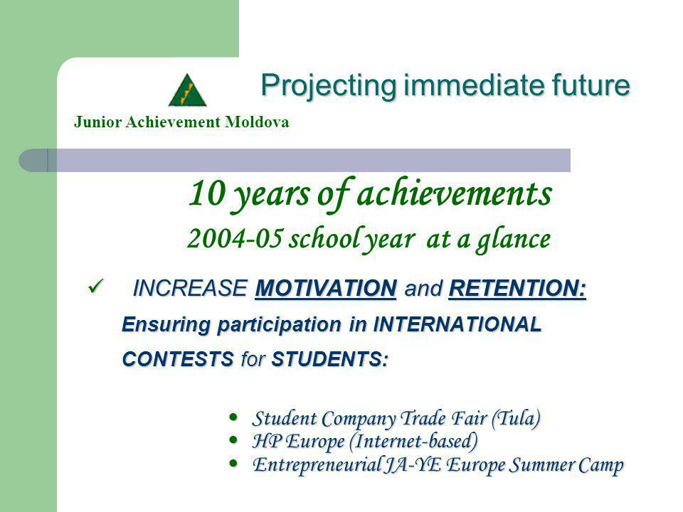 Projecting immediate future Junior Achievement Moldova 10 years of achievements 2004-05 school year at a glance INCREASE INCREASE MOTIVATION MOTIVATION and RETENTION: Ensuring participation in INTERNATIONAL CONTESTS for for STUDENTS: Student Student Company Trade Fair (Tula) HP HP Europe (Internet-based) Entrepreneurial Entrepreneurial JA-YE Europe Summer Camp