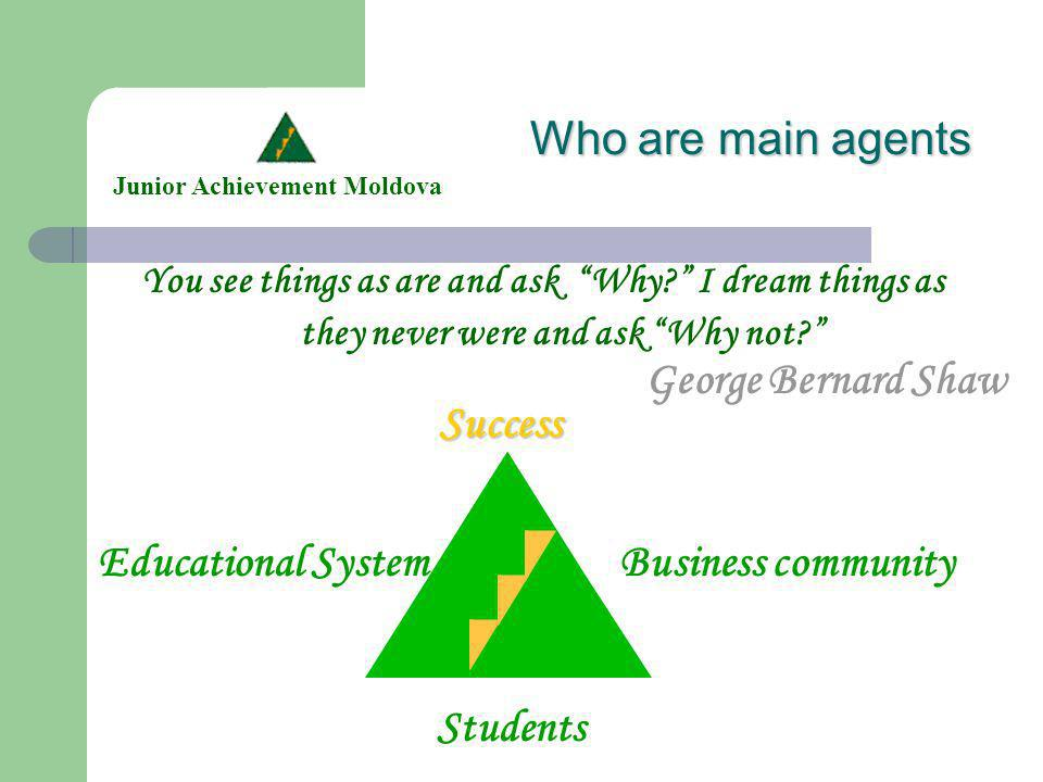 Who are main agents You see things as are and ask Why.