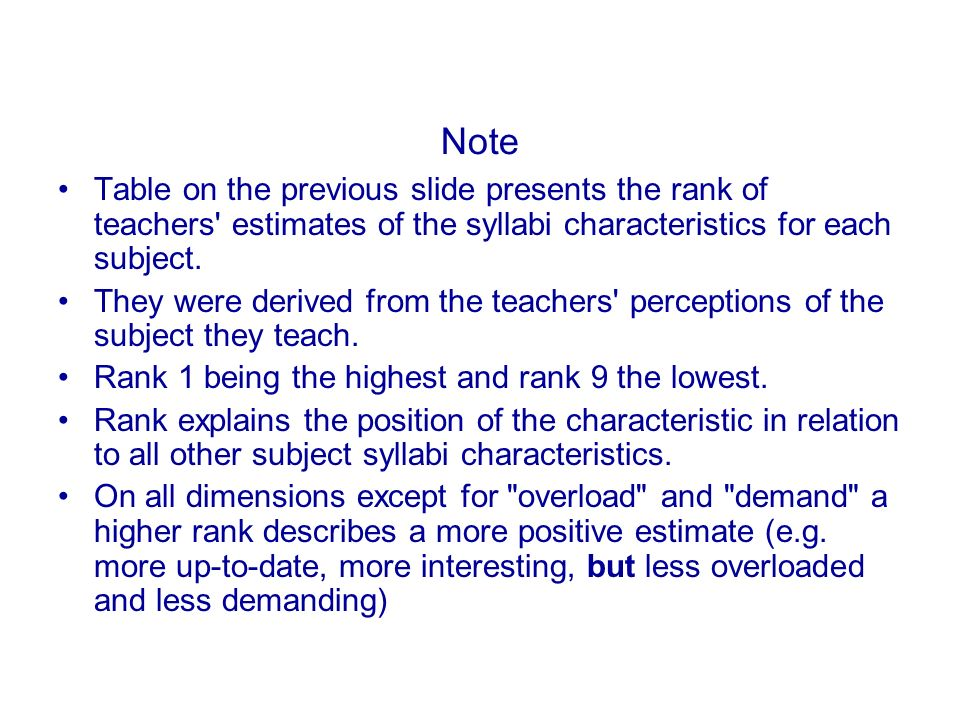 Note Table on the previous slide presents the rank of teachers estimates of the syllabi characteristics for each subject.