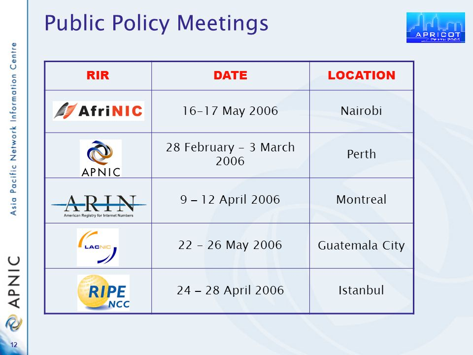12 Public Policy Meetings RIRDATELOCATION 16-17 May 2006Nairobi 28 February - 3 March 2006 Perth 9 – 12 April 2006Montreal 22 - 26 May 2006 Guatemala City 24 – 28 April 2006Istanbul