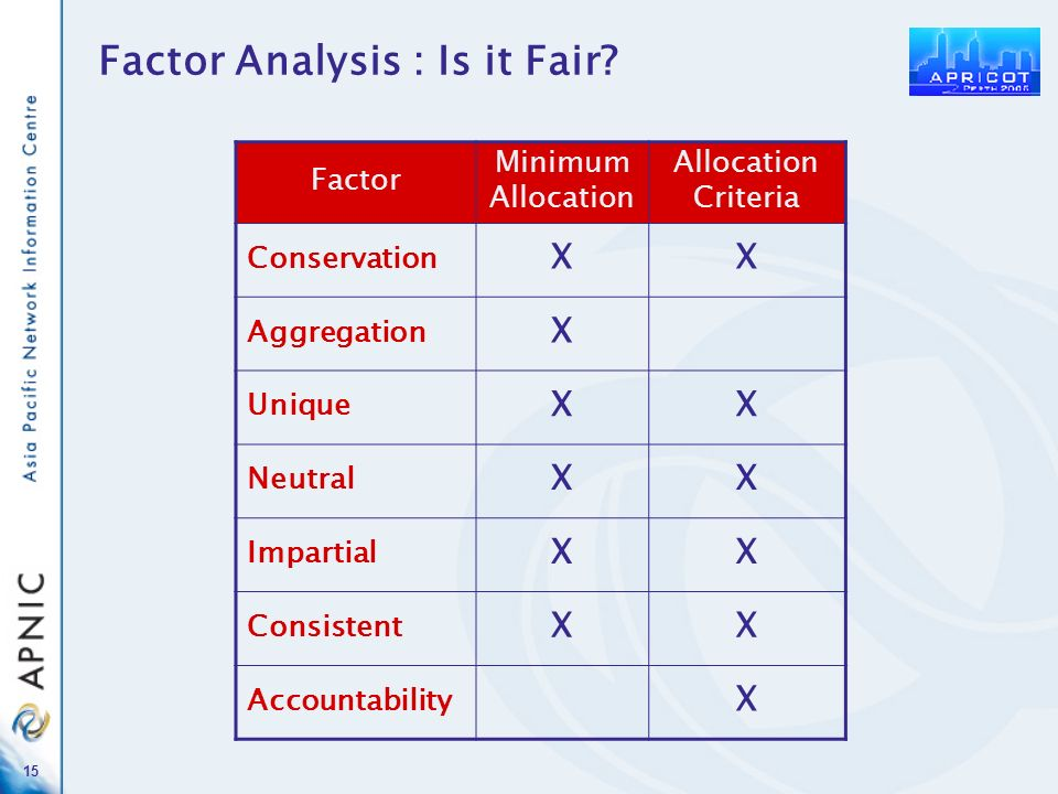 15 Factor Analysis : Is it Fair.