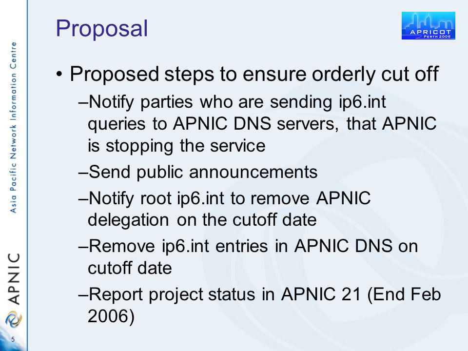 5 Proposal Proposed steps to ensure orderly cut off –Notify parties who are sending ip6.int queries to APNIC DNS servers, that APNIC is stopping the service –Send public announcements –Notify root ip6.int to remove APNIC delegation on the cutoff date –Remove ip6.int entries in APNIC DNS on cutoff date –Report project status in APNIC 21 (End Feb 2006)