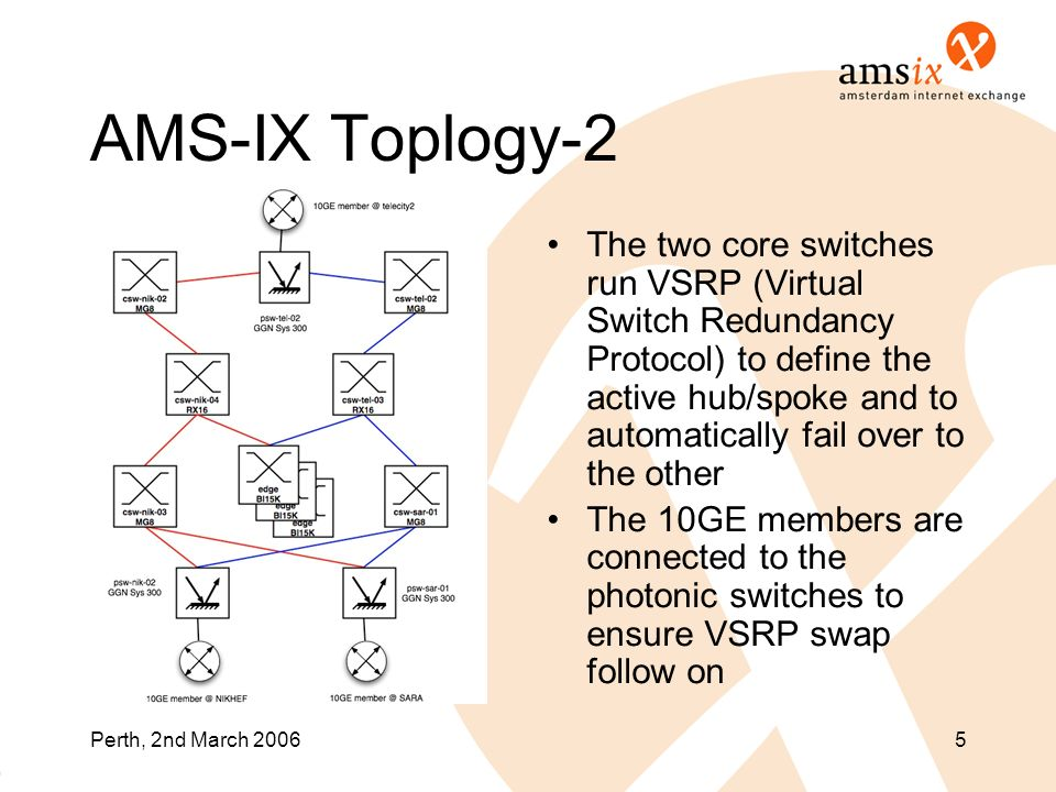 Perth, 2nd March 20065 AMS-IX Toplogy-2 The two core switches run VSRP (Virtual Switch Redundancy Protocol) to define the active hub/spoke and to automatically fail over to the other The 10GE members are connected to the photonic switches to ensure VSRP swap follow on