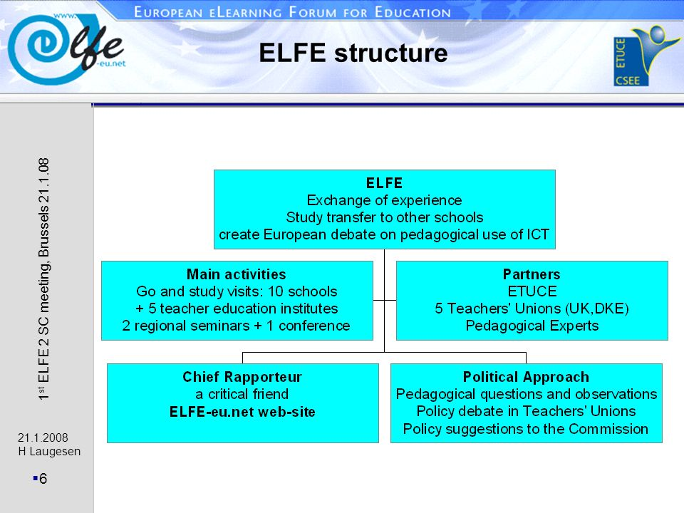 21.1.2008 H Laugesen 6 1 st ELFE 2 SC meeting, Brussels 21.1.08 ELFE structure