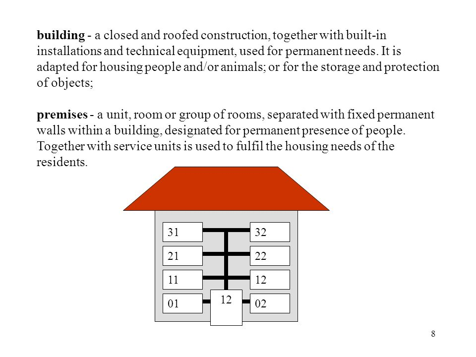 8 building - a closed and roofed construction, together with built-in installations and technical equipment, used for permanent needs.