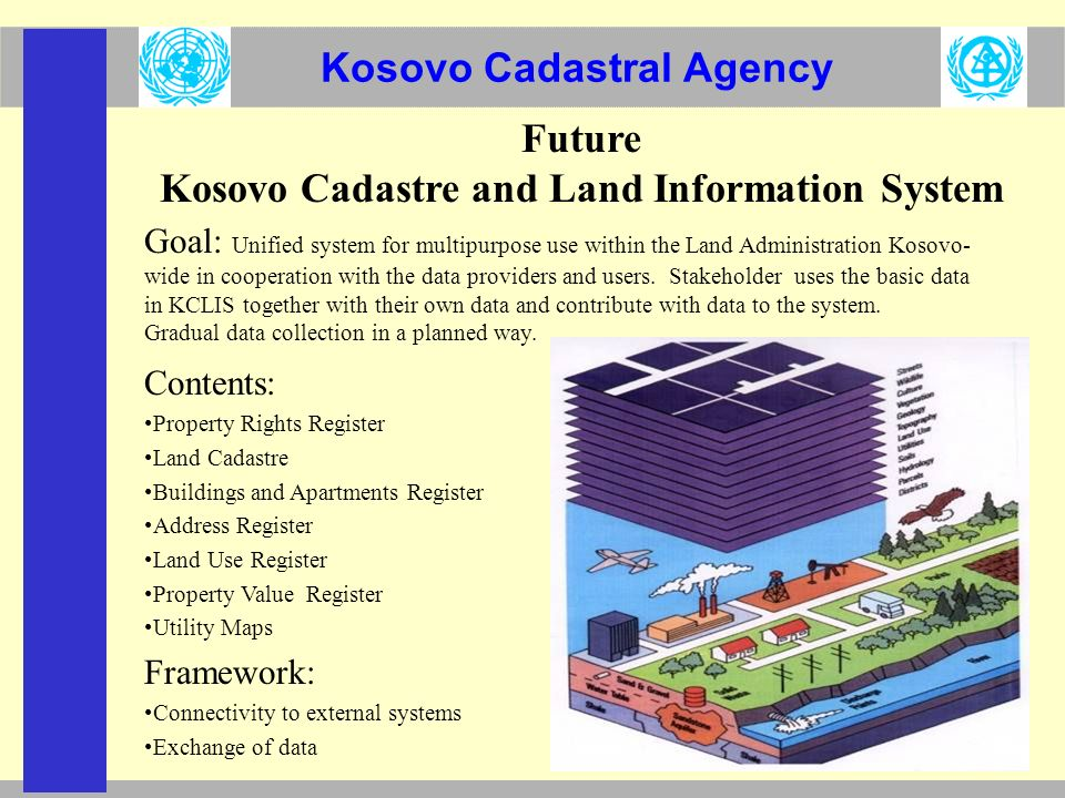 Kosovo Cadastral Agency Future Kosovo Cadastre and Land Information System Contents: Property Rights Register Land Cadastre Buildings and Apartments Register Address Register Land Use Register Property Value Register Utility Maps Framework: Connectivity to external systems Exchange of data Goal: Unified system for multipurpose use within the Land Administration Kosovo- wide in cooperation with the data providers and users.