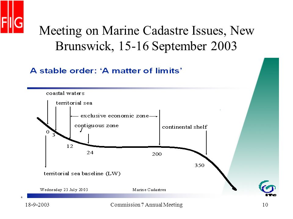 18-9-2003Commission 7 Annual Meeting10 Meeting on Marine Cadastre Issues, New Brunswick, 15-16 September 2003