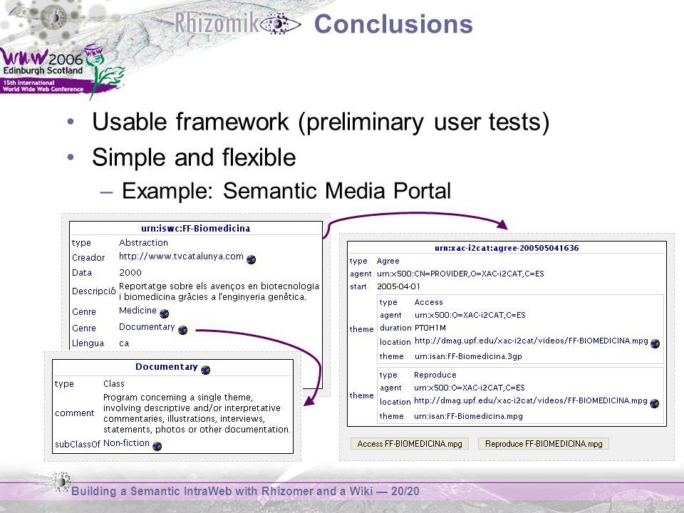 Building a Semantic IntraWeb with Rhizomer and a Wiki Roberto Garcia