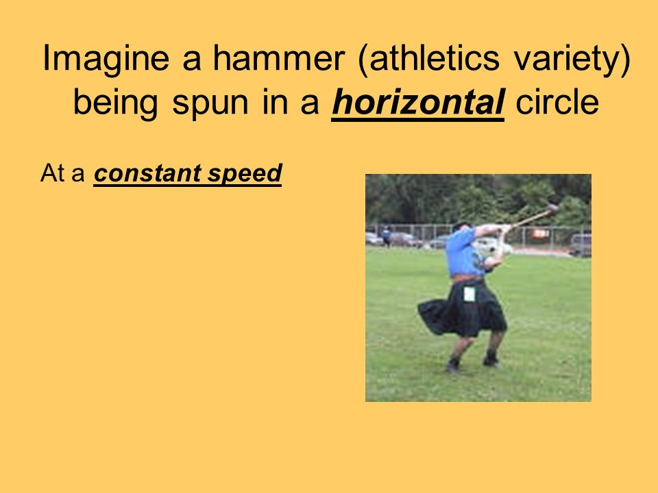 Imagine a hammer (athletics variety) being spun in a horizontal circle At a constant speed
