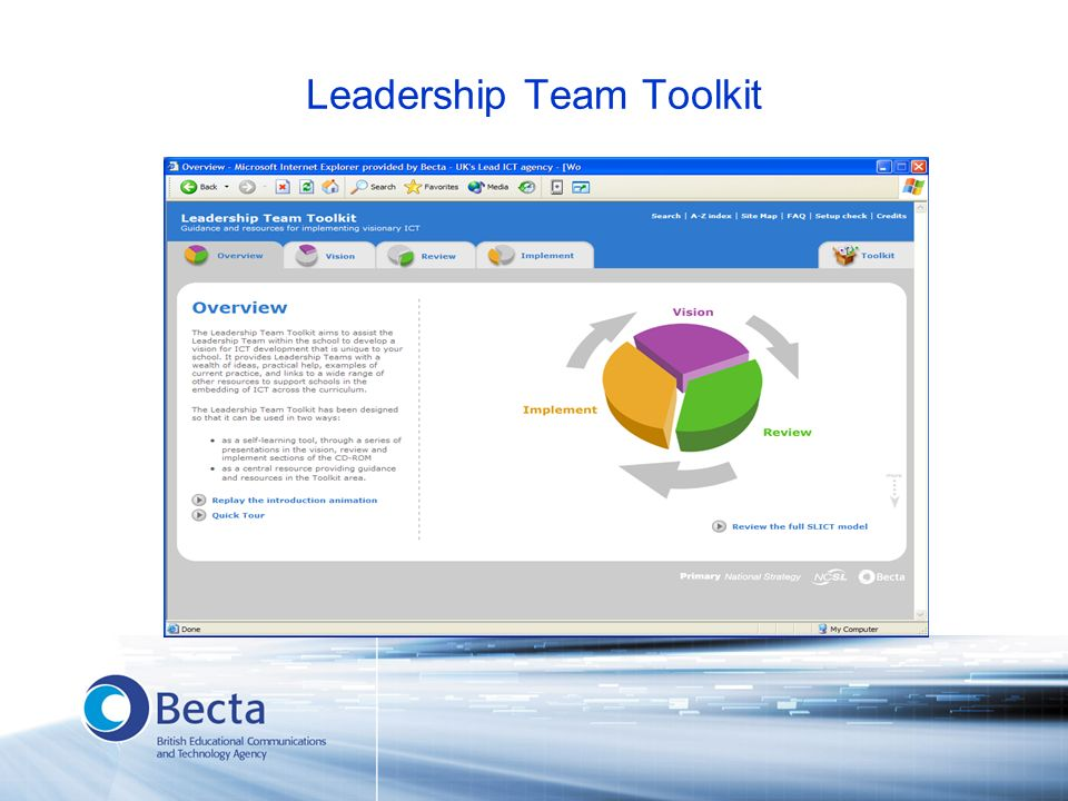Leadership Team Toolkit