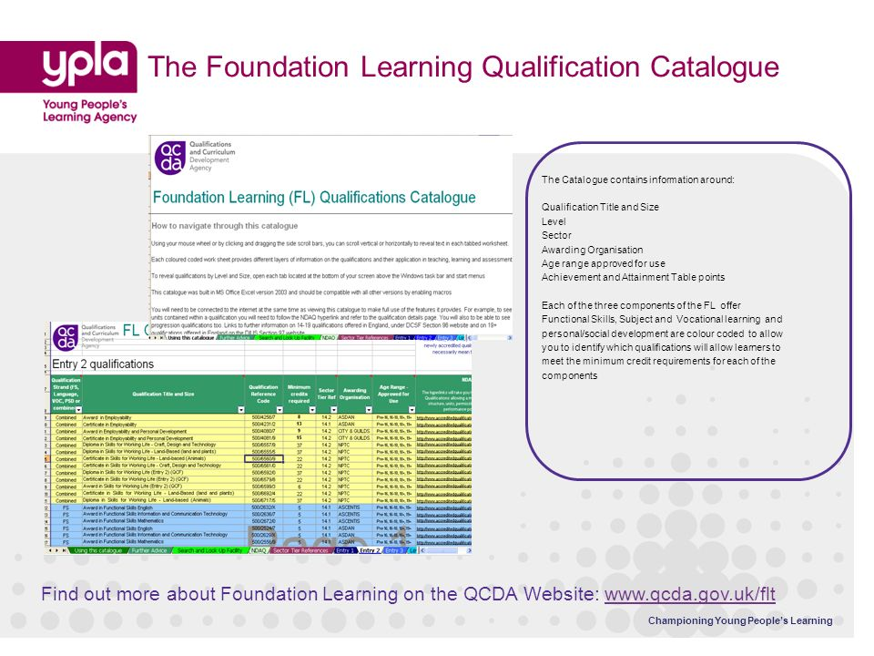 Championing Young Peoples Learning The Foundation Learning Qualification Catalogue The Catalogue contains information around: Qualification Title and Size Level Sector Awarding Organisation Age range approved for use Achievement and Attainment Table points Each of the three components of the FL offer Functional Skills, Subject and Vocational learning and personal/social development are colour coded to allow you to identify which qualifications will allow learners to meet the minimum credit requirements for each of the components Find out more about Foundation Learning on the QCDA Website: www.qcda.gov.uk/fltwww.qcda.gov.uk/flt