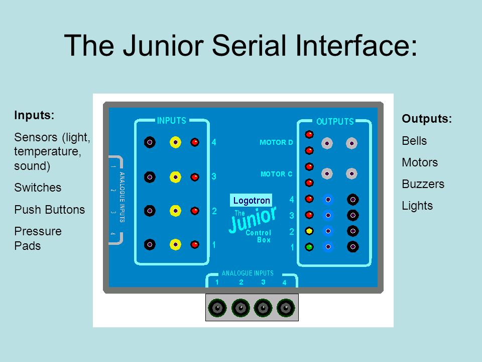 The Junior Serial Interface: Inputs: Sensors (light, temperature, sound) Switches Push Buttons Pressure Pads Outputs: Bells Motors Buzzers Lights