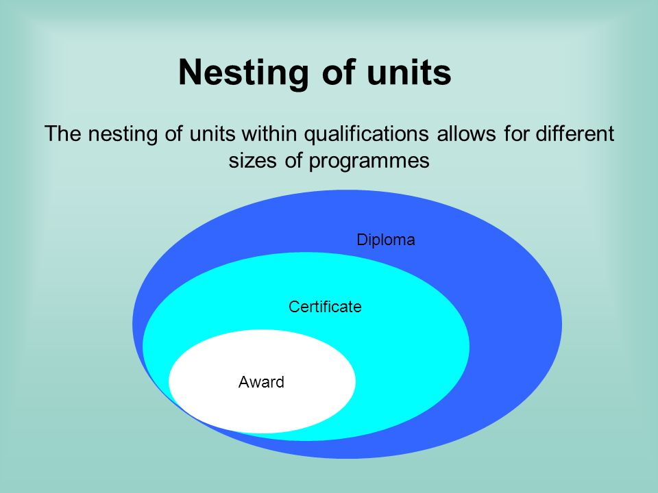 Nesting of units Award Certificate Diploma The nesting of units within qualifications allows for different sizes of programmes