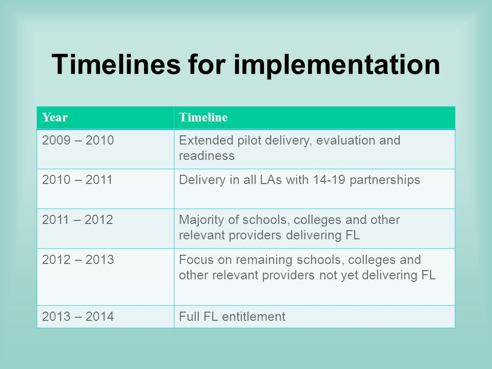 Timelines for implementation YearTimeline 2009 – 2010Extended pilot delivery, evaluation and readiness 2010 – 2011Delivery in all LAs with partnerships 2011 – 2012Majority of schools, colleges and other relevant providers delivering FL 2012 – 2013Focus on remaining schools, colleges and other relevant providers not yet delivering FL 2013 – 2014Full FL entitlement