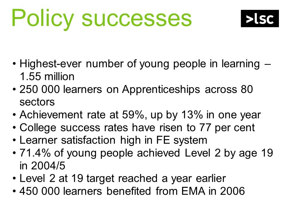 Policy successes Highest-ever number of young people in learning – 1.55 million learners on Apprenticeships across 80 sectors Achievement rate at 59%, up by 13% in one year College success rates have risen to 77 per cent Learner satisfaction high in FE system 71.4% of young people achieved Level 2 by age 19 in 2004/5 Level 2 at 19 target reached a year earlier learners benefited from EMA in 2006