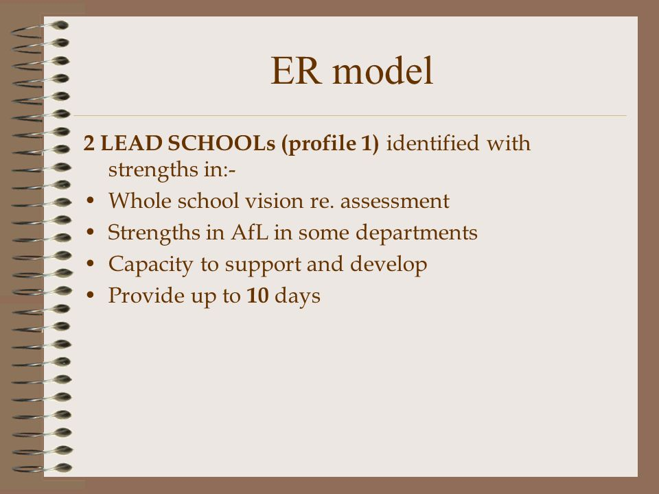 ER model 2 LEAD SCHOOLs (profile 1) identified with strengths in:- Whole school vision re.