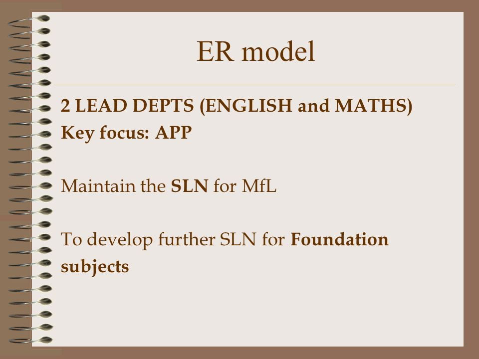 ER model 2 LEAD DEPTS (ENGLISH and MATHS) Key focus: APP Maintain the SLN for MfL To develop further SLN for Foundation subjects