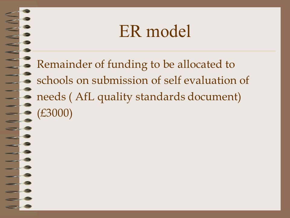 ER model Remainder of funding to be allocated to schools on submission of self evaluation of needs ( AfL quality standards document) (£3000)