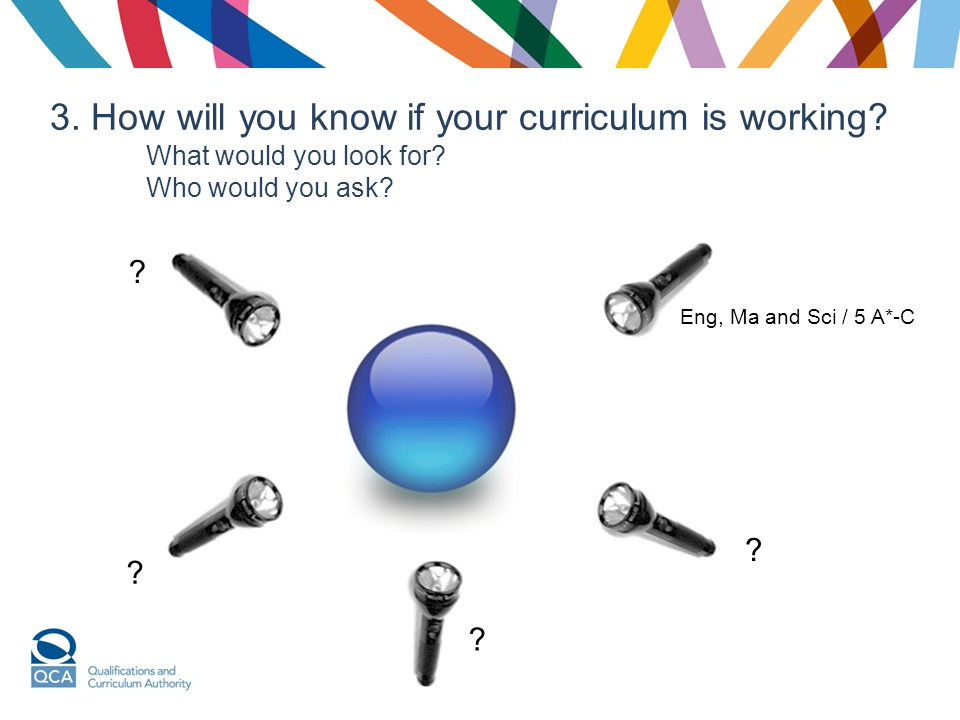 3. How will you know if your curriculum is working.